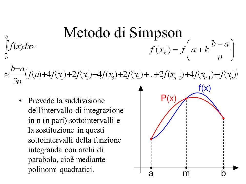 Metodo di Simpson Prevede la suddivisione dell'intervallo di integrazione in n (n pari) sottointervalli e la sostituzione in questi sottointervalli de