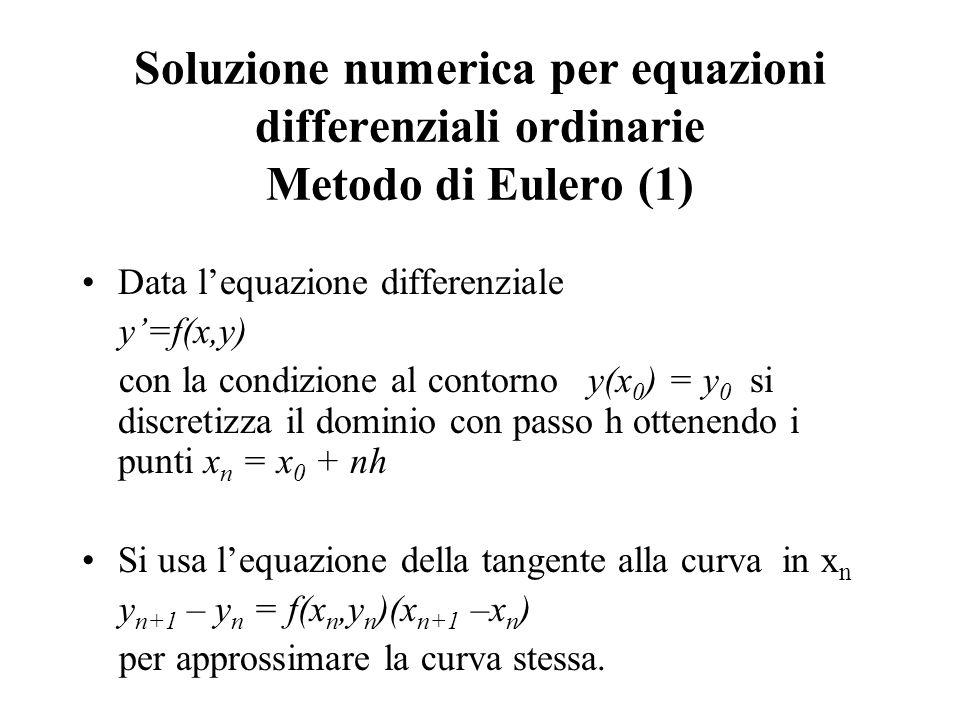 Soluzione numerica per equazioni differenziali ordinarie Metodo di Eulero (1) Data lequazione differenziale y=f(x,y) con la condizione al contorno y(x