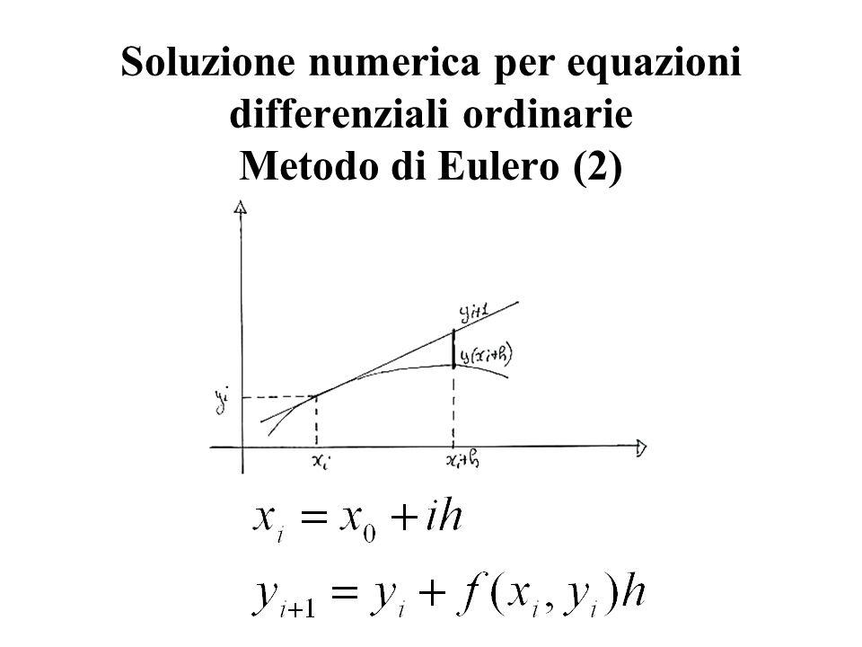 Soluzione numerica per equazioni differenziali ordinarie Metodo di Eulero (2)