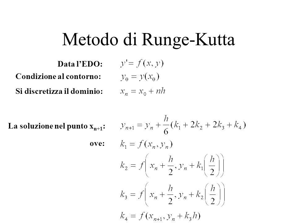 Metodo di Runge-Kutta Data lEDO: Si discretizza il dominio: La soluzione nel punto x n+1 : Condizione al contorno: ove: