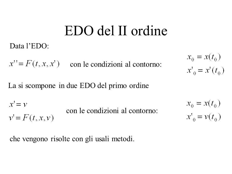 EDO del II ordine Data lEDO: con le condizioni al contorno: La si scompone in due EDO del primo ordine con le condizioni al contorno: che vengono riso