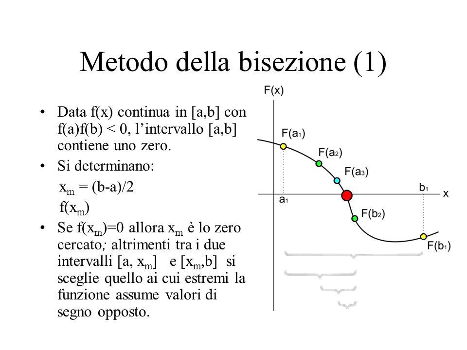 Metodo della bisezione (1) Data f(x) continua in [a,b] con f(a)f(b) < 0, lintervallo [a,b] contiene uno zero. Si determinano: x m = (b-a)/2 f(x m ) Se