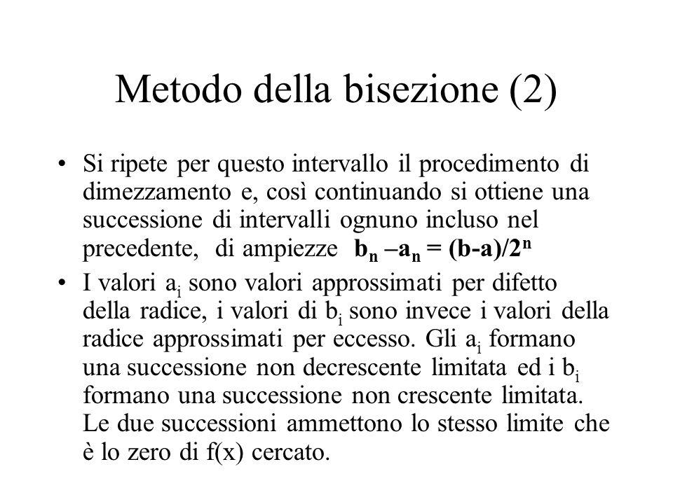 Metodo della bisezione (2) Si ripete per questo intervallo il procedimento di dimezzamento e, così continuando si ottiene una successione di intervall