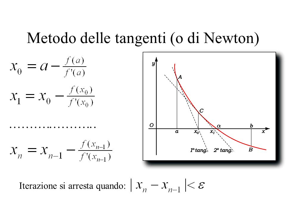 Metodo delle tangenti (o di Newton) Iterazione si arresta quando: