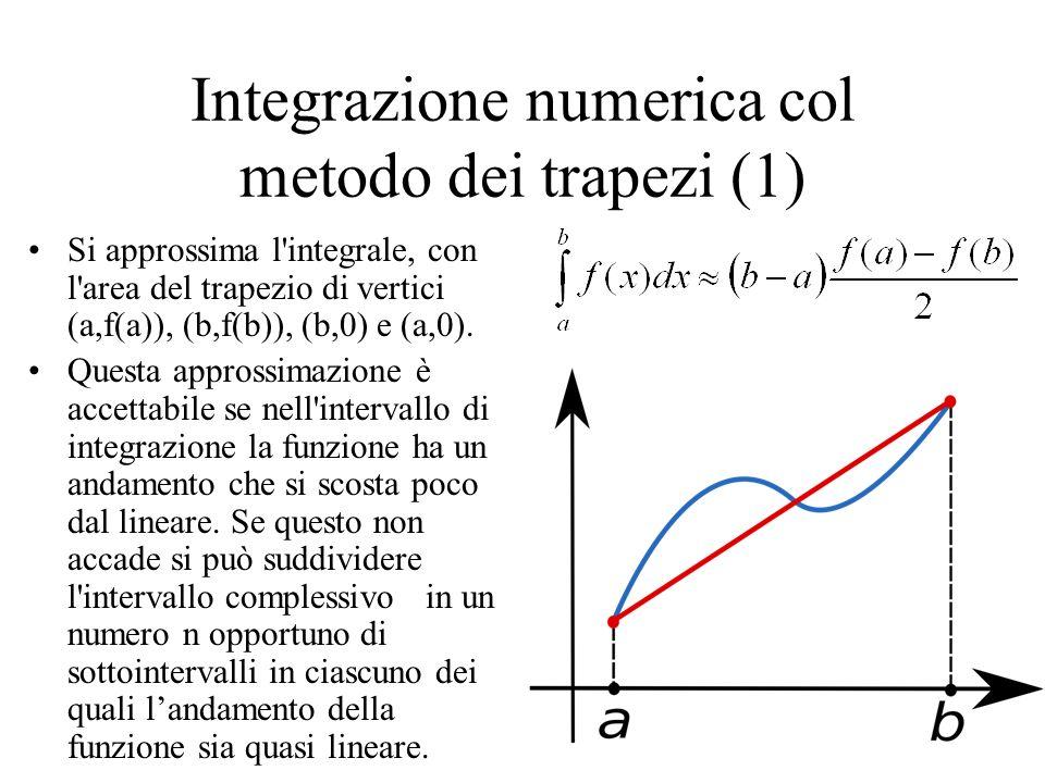 Integrazione numerica col metodo dei trapezi (1) Si approssima l'integrale, con l'area del trapezio di vertici (a,f(a)), (b,f(b)), (b,0) e (a,0). Ques