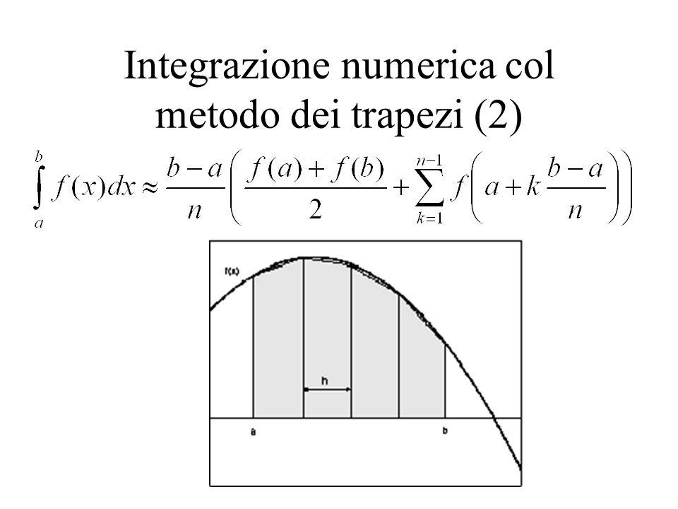 Integrazione numerica col metodo dei trapezi (2)