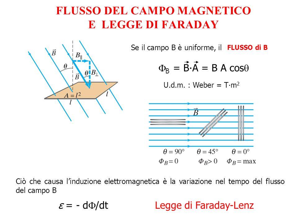 FLUSSO DEL CAMPO MAGNETICO E LEGGE DI FARADAY Ciò che causa linduzione elettromagnetica è la variazione nel tempo del flusso del campo B B = BA = B A