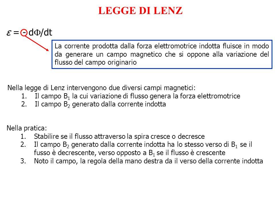 LEGGE DI LENZ ε = - d /dt La corrente prodotta dalla forza elettromotrice indotta fluisce in modo da generare un campo magnetico che si oppone alla va