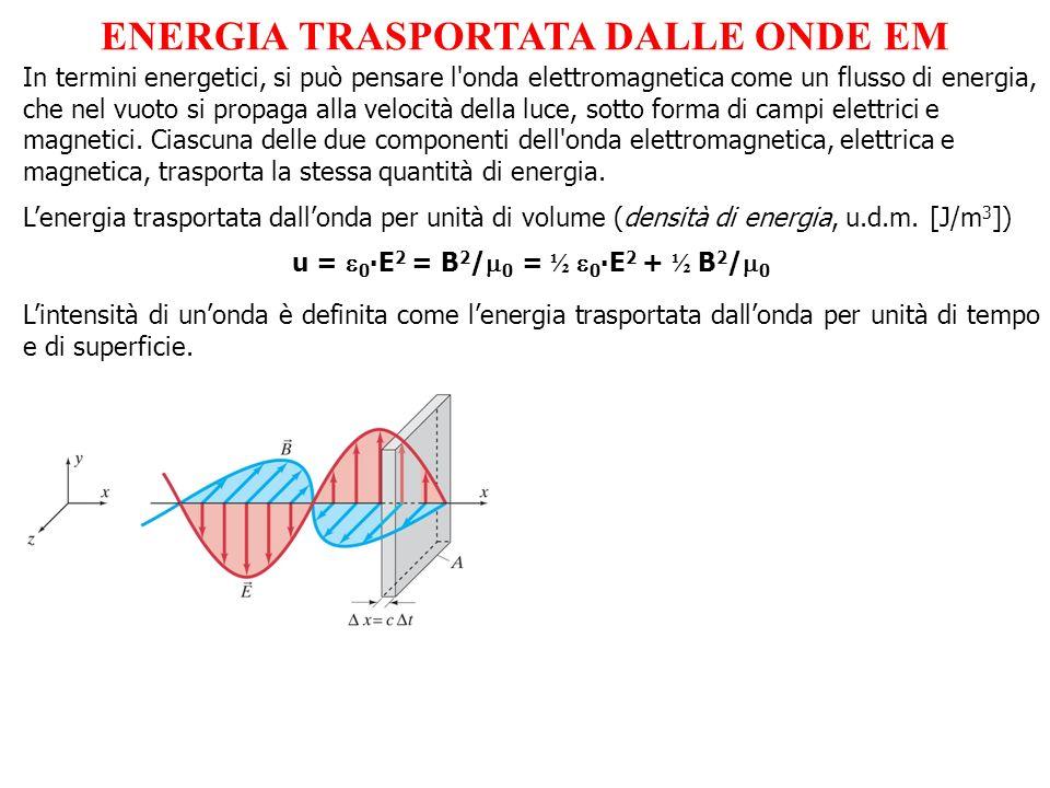 ENERGIA TRASPORTATA DALLE ONDE EM In termini energetici, si può pensare l'onda elettromagnetica come un flusso di energia, che nel vuoto si propaga al
