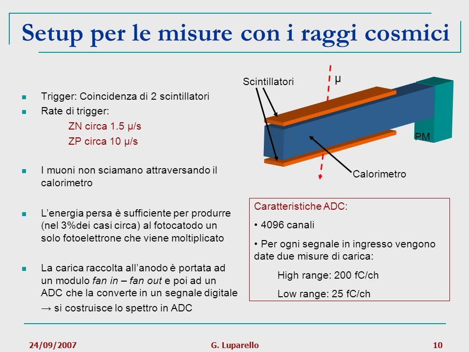 24/09/2007G. Luparello10 Setup per le misure con i raggi cosmici Trigger: Coincidenza di 2 scintillatori Rate di trigger: ZN circa 1.5 µ/s ZP circa 10