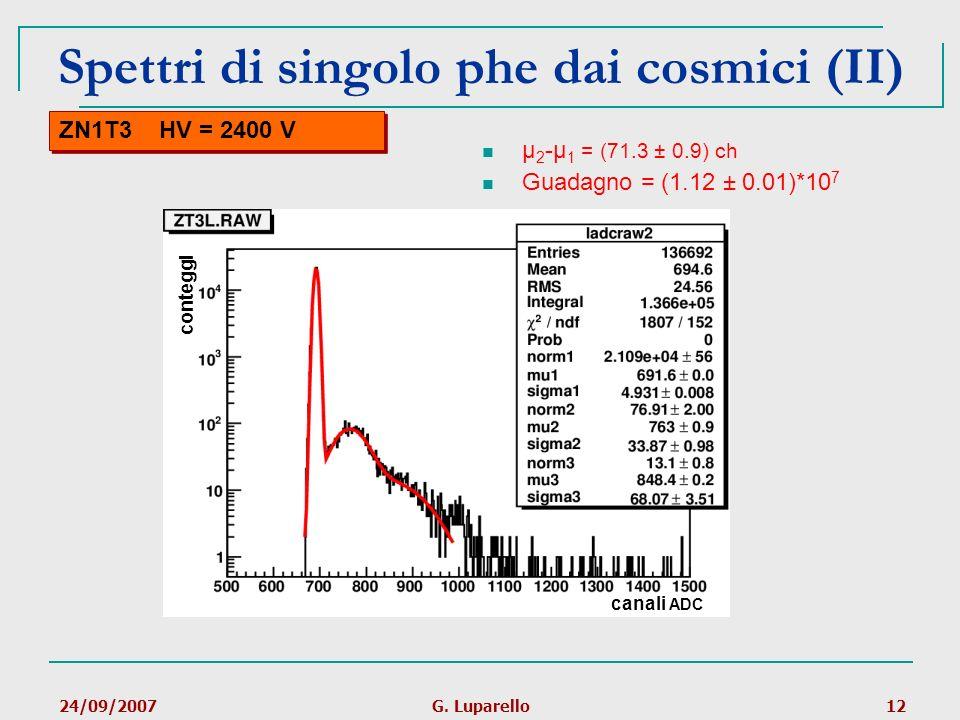 24/09/2007G. Luparello12 Spettri di singolo phe dai cosmici (II) μ 2 -μ 1 = (71.3 ± 0.9) ch Guadagno = (1.12 ± 0.01)*10 7 ZN1T3 HV = 2400 V canali ADC