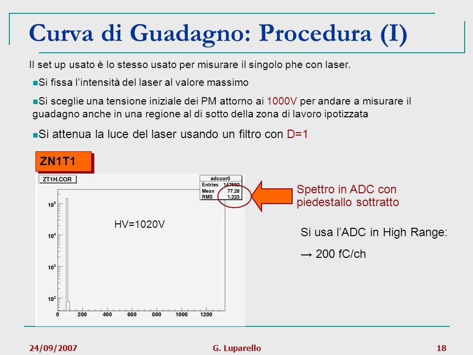 24/09/2007G. Luparello18 Curva di Guadagno: Procedura (I) Il set up usato è lo stesso usato per misurare il singolo phe con laser. Si usa lADC in High