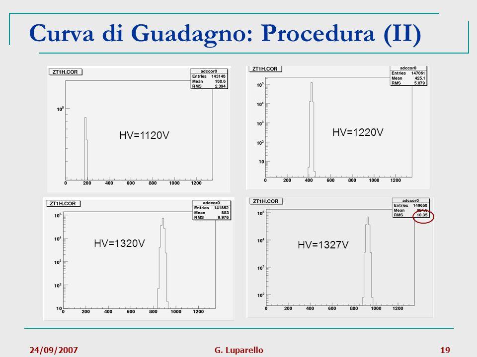 24/09/2007G. Luparello19 Curva di Guadagno: Procedura (II) HV=1220V HV=1320V HV=1120V HV=1327V