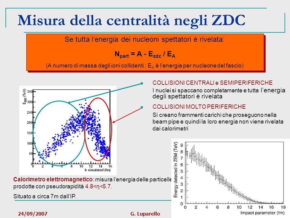 24/09/2007G. Luparello26 Misura della centralità negli ZDC Se tutta lenergia dei nucleoni spettatori è rivelata: N part = A - E zdc / E A (A numero di