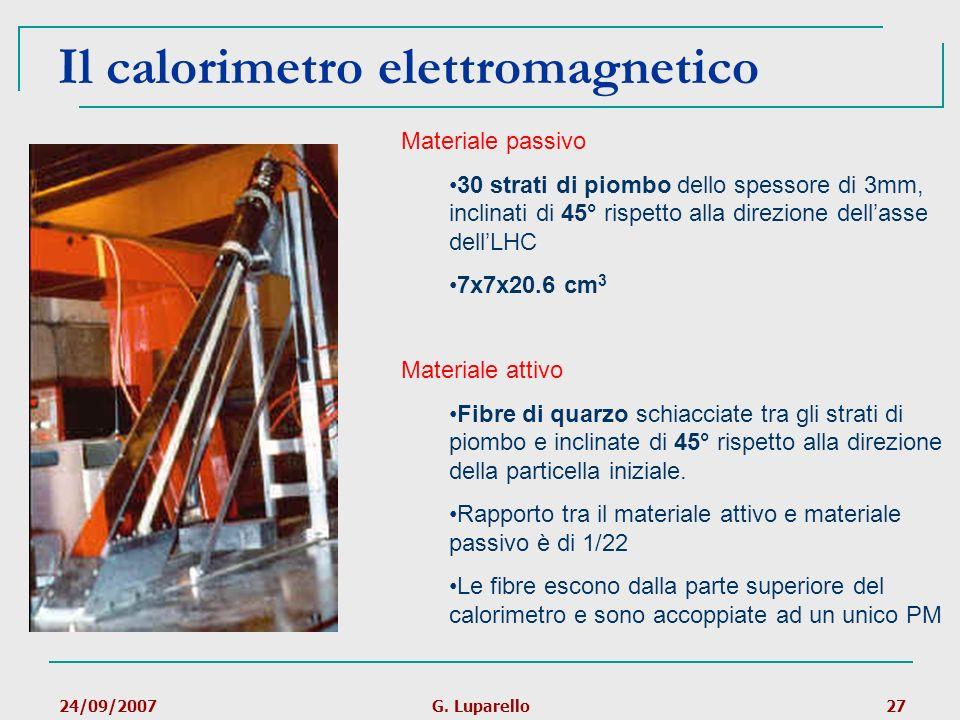 24/09/2007G. Luparello27 Il calorimetro elettromagnetico Materiale passivo 30 strati di piombo dello spessore di 3mm, inclinati di 45° rispetto alla d
