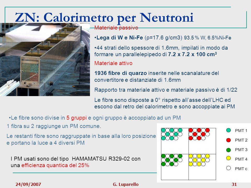 24/09/2007G. Luparello31 ZN: Calorimetro per Neutroni Materiale passivo Lega di W e Ni-Fe (ρ=17.6 g/cm3) 93.5 % W, 6.5%Ni-Fe 44 strati dello spessore