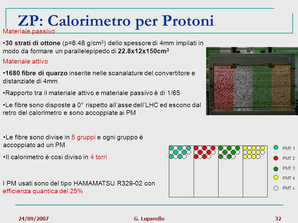 24/09/2007G. Luparello32 ZP: Calorimetro per Protoni Materiale passivo 30 strati di ottone (ρ=8.48 g/cm 3 ) dello spessore di 4mm impilati in modo da