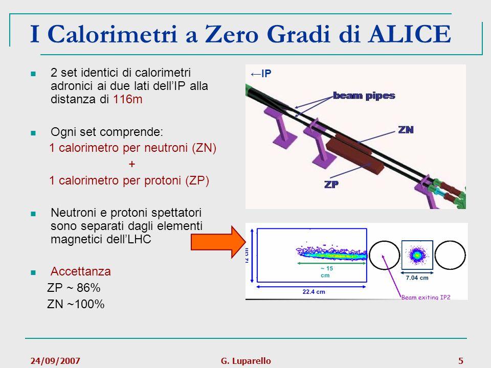 24/09/2007G. Luparello5 I Calorimetri a Zero Gradi di ALICE 2 set identici di calorimetri adronici ai due lati dellIP alla distanza di 116m Ogni set c
