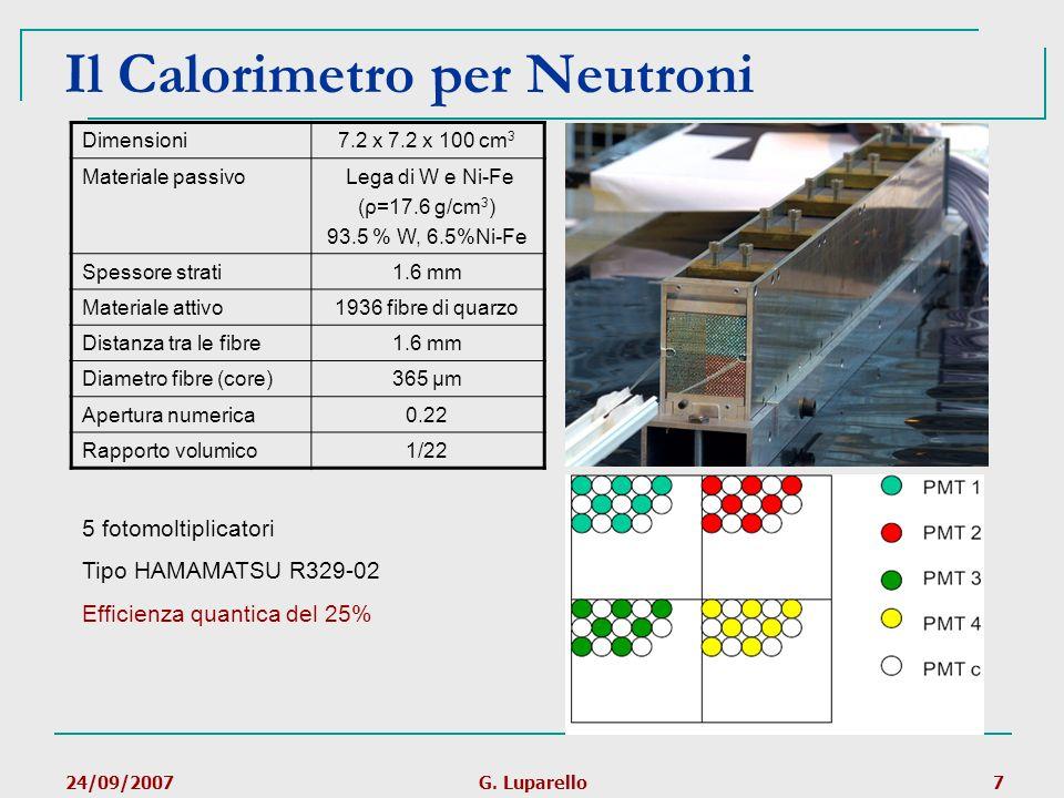 24/09/2007G. Luparello7 Il Calorimetro per Neutroni Dimensioni7.2 x 7.2 x 100 cm 3 Materiale passivo Lega di W e Ni-Fe (ρ=17.6 g/cm 3 ) 93.5 % W, 6.5%