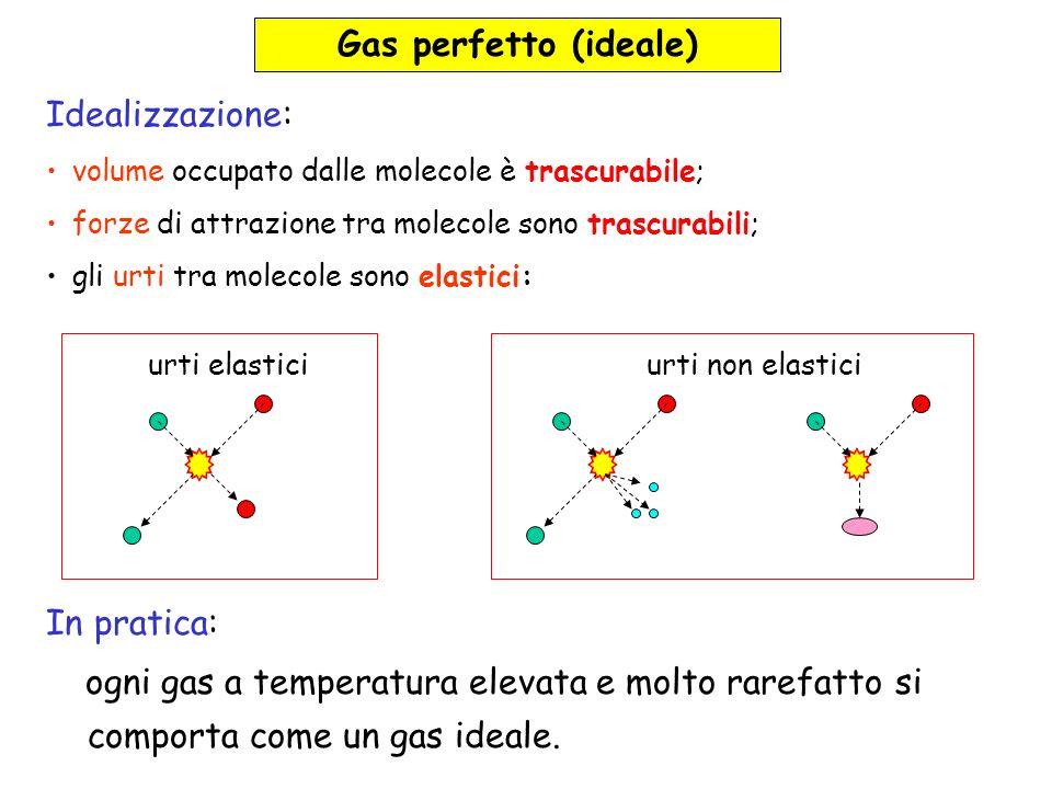 Gas perfetto (ideale) Idealizzazione: volume occupato dalle molecole è trascurabile; forze di attrazione tra molecole sono trascurabili; gli urti tra