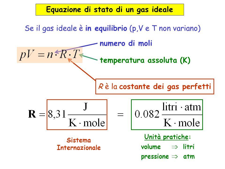 Equazione di stato di un gas ideale Se il gas ideale è in equilibrio (p,V e T non variano) numero di moli temperatura assoluta (K) R è la costante dei gas perfetti Sistema Internazionale Unità pratiche: volume litri pressione atm