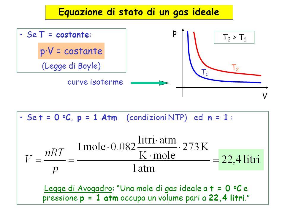 T1T1 T2T2 T 2 > T 1 p V Se T = costante: p·V = costante (Legge di Boyle) Se t = 0 o C, p = 1 Atm (condizioni NTP) ed n = 1 : Legge di Avogadro: Una mo