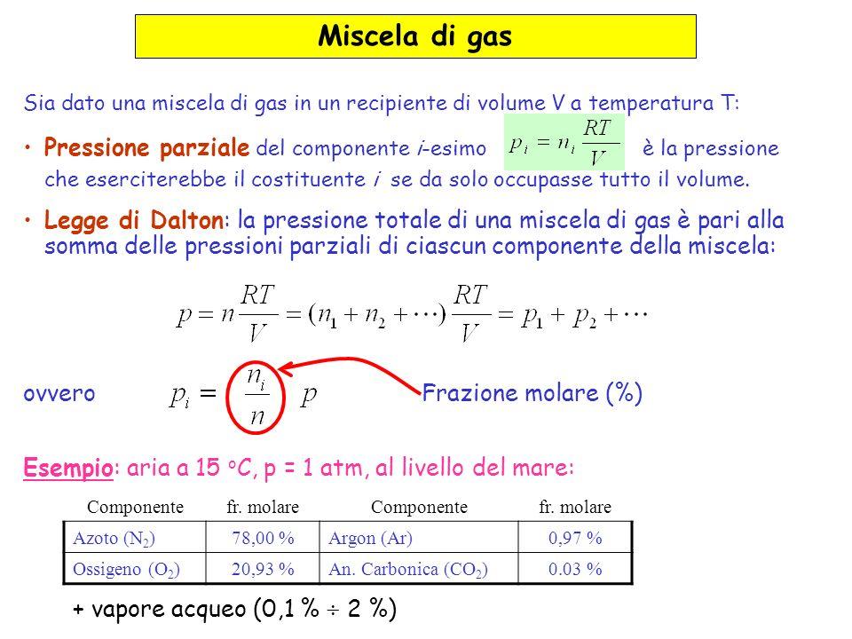Miscela di gas Sia dato una miscela di gas in un recipiente di volume V a temperatura T: Pressione parziale del componente i-esimo è la pressione che eserciterebbe il costituente i se da solo occupasse tutto il volume.