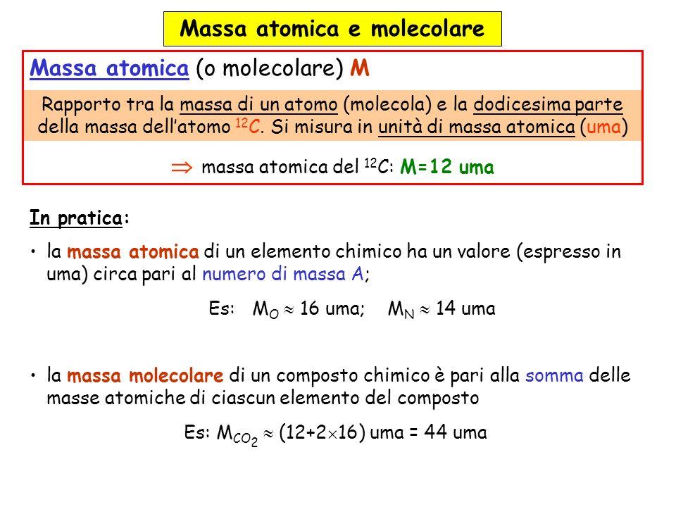 Massa atomica e molecolare Massa atomica (o molecolare) M Rapporto tra la massa di un atomo (molecola) e la dodicesima parte della massa dellatomo 12 C.
