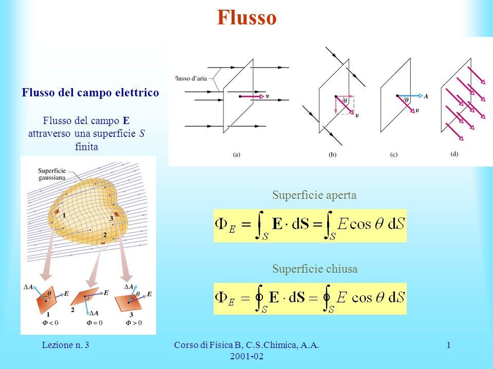 Lezione n. 3Corso di Fisica B, C.S.Chimica, A.A. 2001-02 1 Flusso Flusso del campo elettrico Flusso del campo E attraverso una superficie S finita Sup