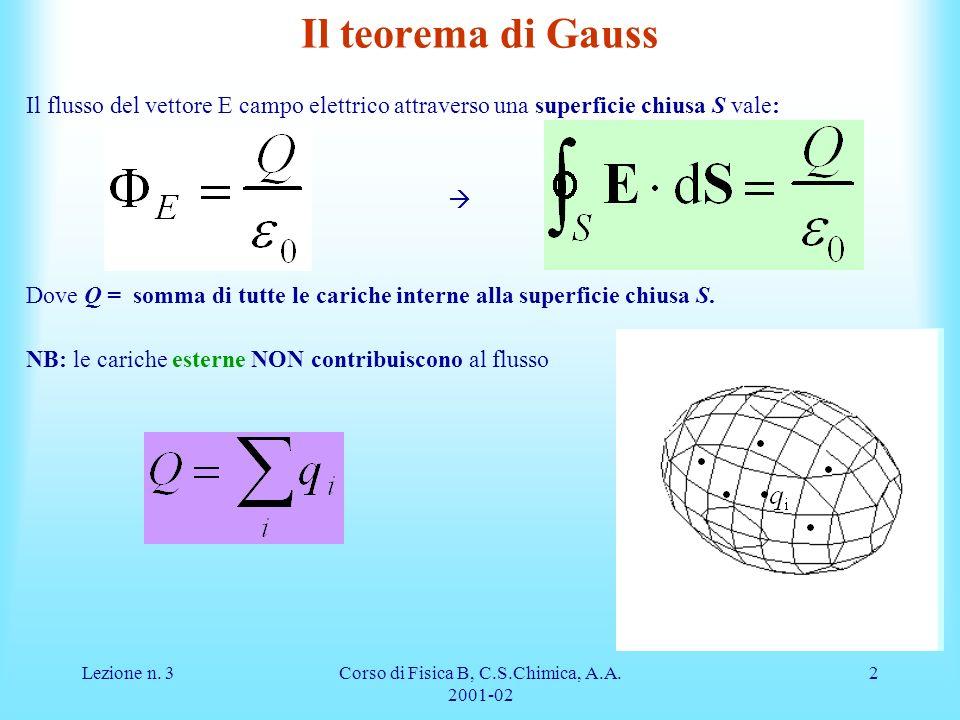 Lezione n. 3Corso di Fisica B, C.S.Chimica, A.A. 2001-02 2 Il teorema di Gauss Il flusso del vettore E campo elettrico attraverso una superficie chius