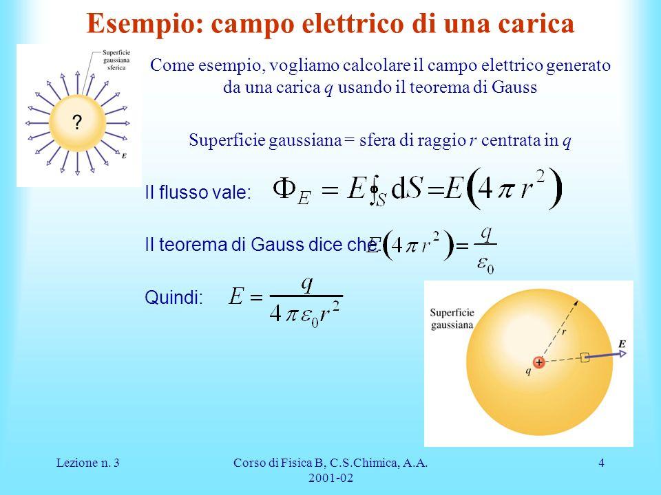Lezione n. 3Corso di Fisica B, C.S.Chimica, A.A. 2001-02 4 Esempio: campo elettrico di una carica Come esempio, vogliamo calcolare il campo elettrico