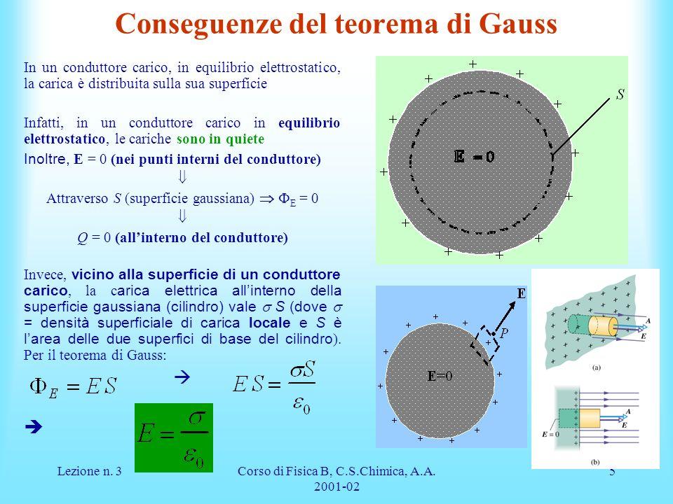 Lezione n. 3Corso di Fisica B, C.S.Chimica, A.A. 2001-02 5 Conseguenze del teorema di Gauss In un conduttore carico, in equilibrio elettrostatico, la