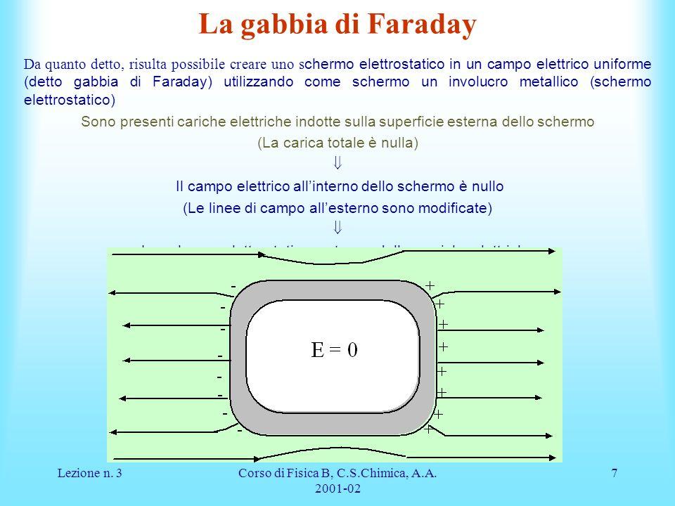 Lezione n. 3Corso di Fisica B, C.S.Chimica, A.A. 2001-02 7 La gabbia di Faraday Da quanto detto, risulta possibile creare uno s chermo elettrostatico