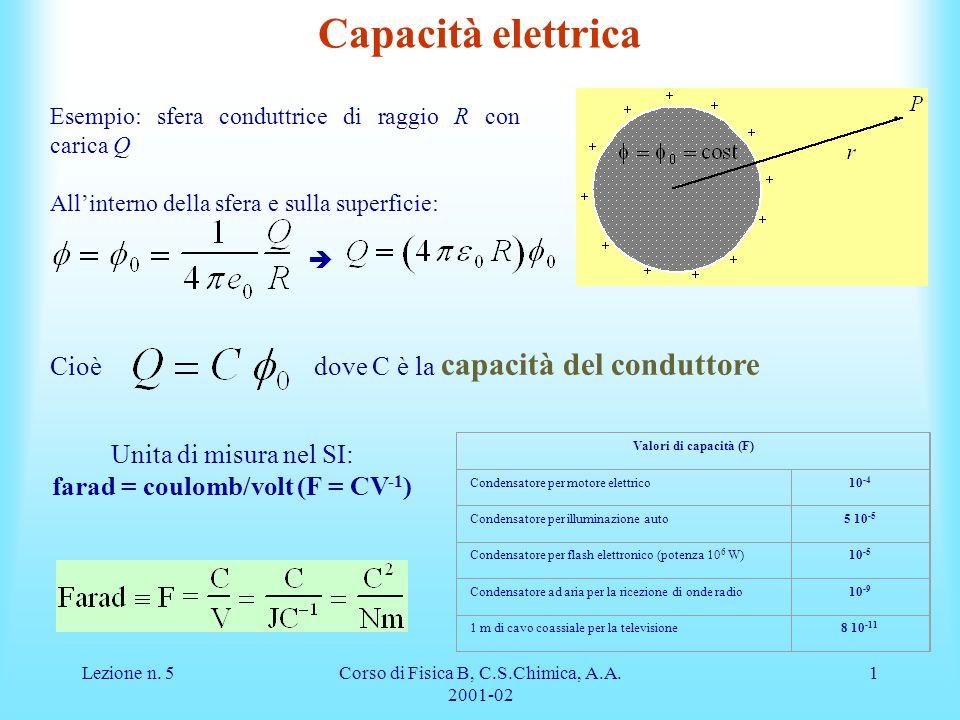 Lezione n. 5Corso di Fisica B, C.S.Chimica, A.A. 2001-02 1 Cioè dove C è la capacità del conduttore Capacità elettrica Esempio: sfera conduttrice di r