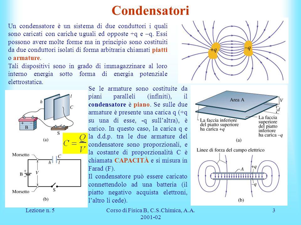 Lezione n. 5Corso di Fisica B, C.S.Chimica, A.A. 2001-02 3 Condensatori Un condensatore è un sistema di due conduttori i quali sono caricati con caric