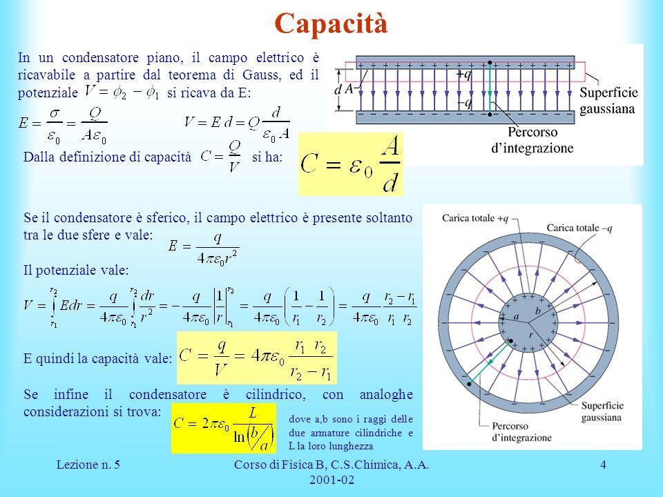 Lezione n. 5Corso di Fisica B, C.S.Chimica, A.A. 2001-02 4 Dalla definizione di capacità si ha: Capacità In un condensatore piano, il campo elettrico