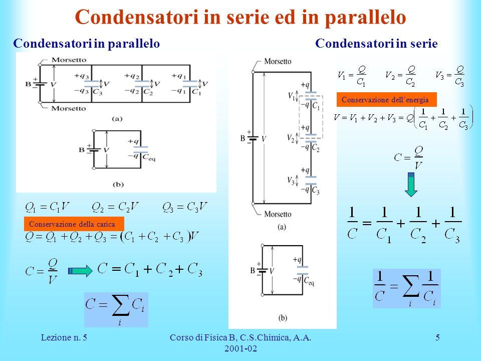 Lezione n. 5Corso di Fisica B, C.S.Chimica, A.A. 2001-02 5 Condensatori in serie ed in parallelo Condensatori in parallelo Condensatori in serie Conse