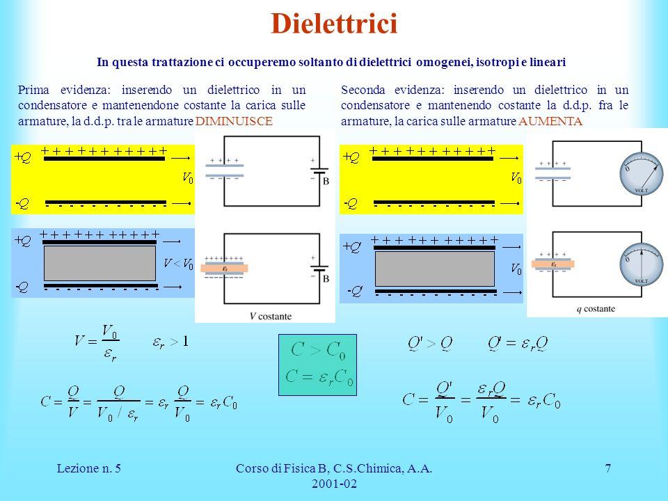 Lezione n. 5Corso di Fisica B, C.S.Chimica, A.A. 2001-02 7 Dielettrici In questa trattazione ci occuperemo soltanto di dielettrici omogenei, isotropi