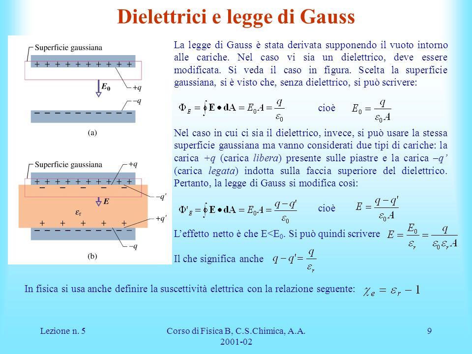 Lezione n. 5Corso di Fisica B, C.S.Chimica, A.A. 2001-02 9 Dielettrici e legge di Gauss ). La legge di Gauss è stata derivata supponendo il vuoto into