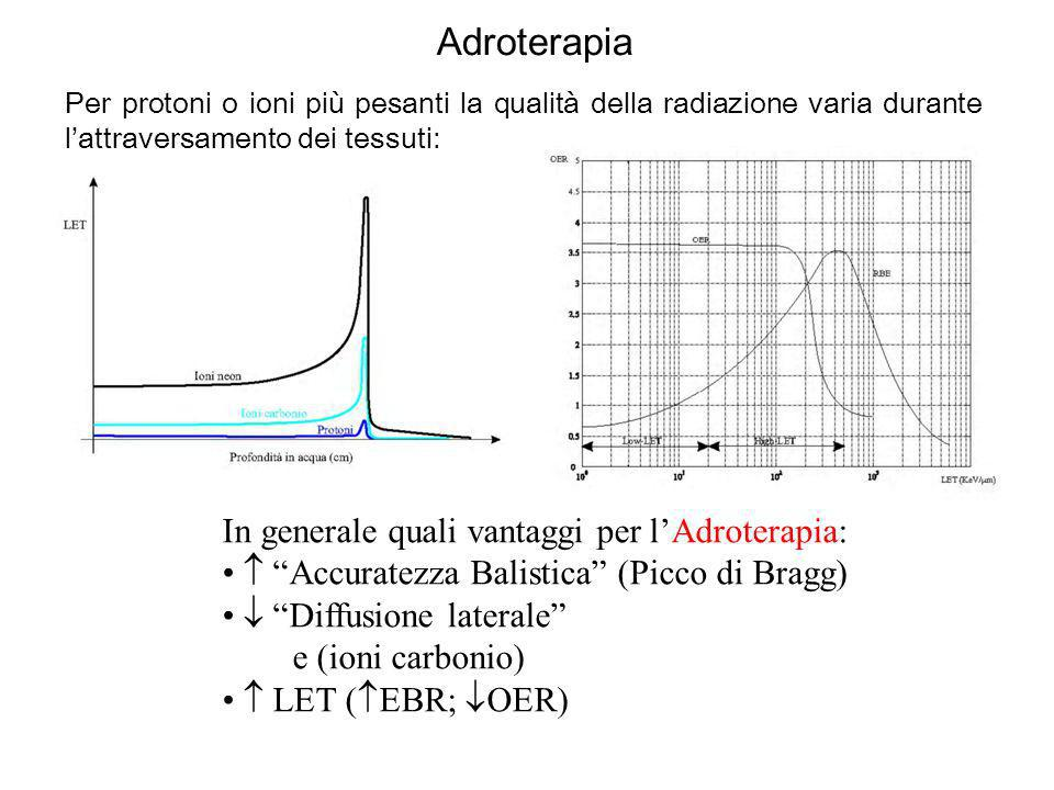 Per protoni o ioni più pesanti la qualità della radiazione varia durante lattraversamento dei tessuti: Adroterapia In generale quali vantaggi per lAdr