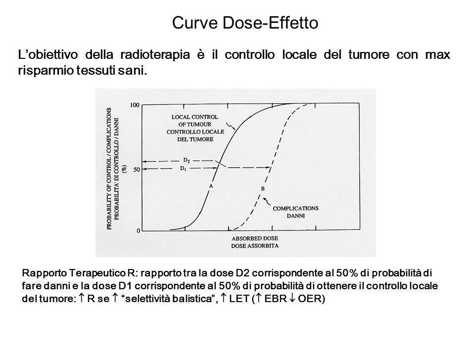 Curve Dose-Effetto Rapporto Terapeutico R: rapporto tra la dose D2 corrispondente al 50% di probabilità di fare danni e la dose D1 corrispondente al 5