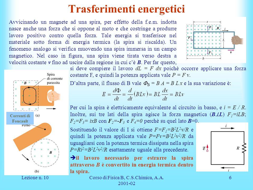 Lezione n. 10Corso di Fisica B, C.S.Chimica, A.A. 2001-02 6 Trasferimenti energetici Avvicinando un magnete ad una spira, per effetto della f.e.m. ind