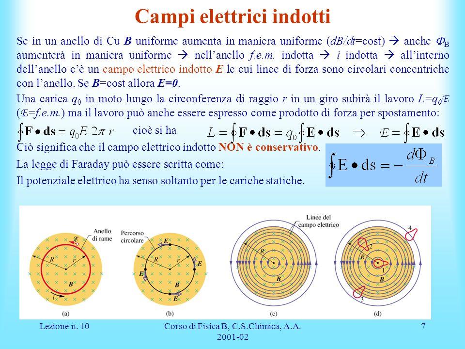 Lezione n. 10Corso di Fisica B, C.S.Chimica, A.A. 2001-02 7 Campi elettrici indotti Se in un anello di Cu B uniforme aumenta in maniera uniforme (dB/d