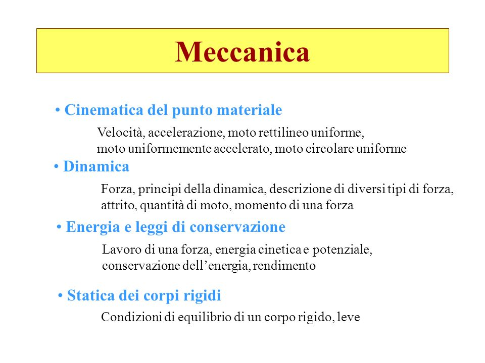 Meccanica Cinematica del punto materiale Dinamica Energia e leggi di conservazione Statica dei corpi rigidi Velocità, accelerazione, moto rettilineo u