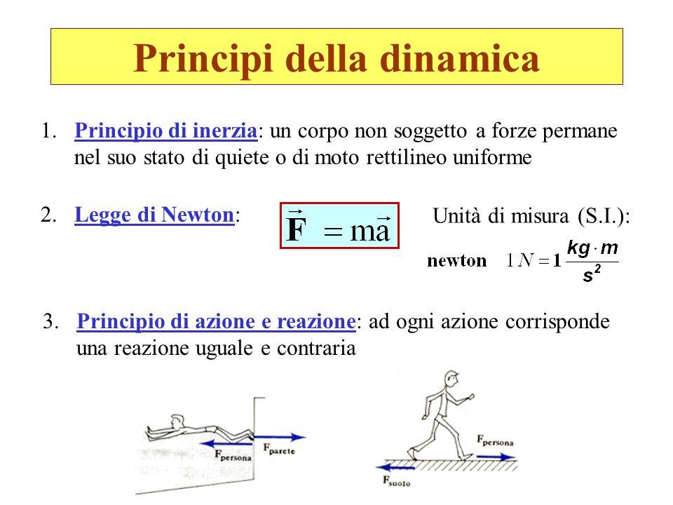 Principi della dinamica 1. Principio di inerzia: un corpo non soggetto a forze permane nel suo stato di quiete o di moto rettilineo uniforme 2. Legge