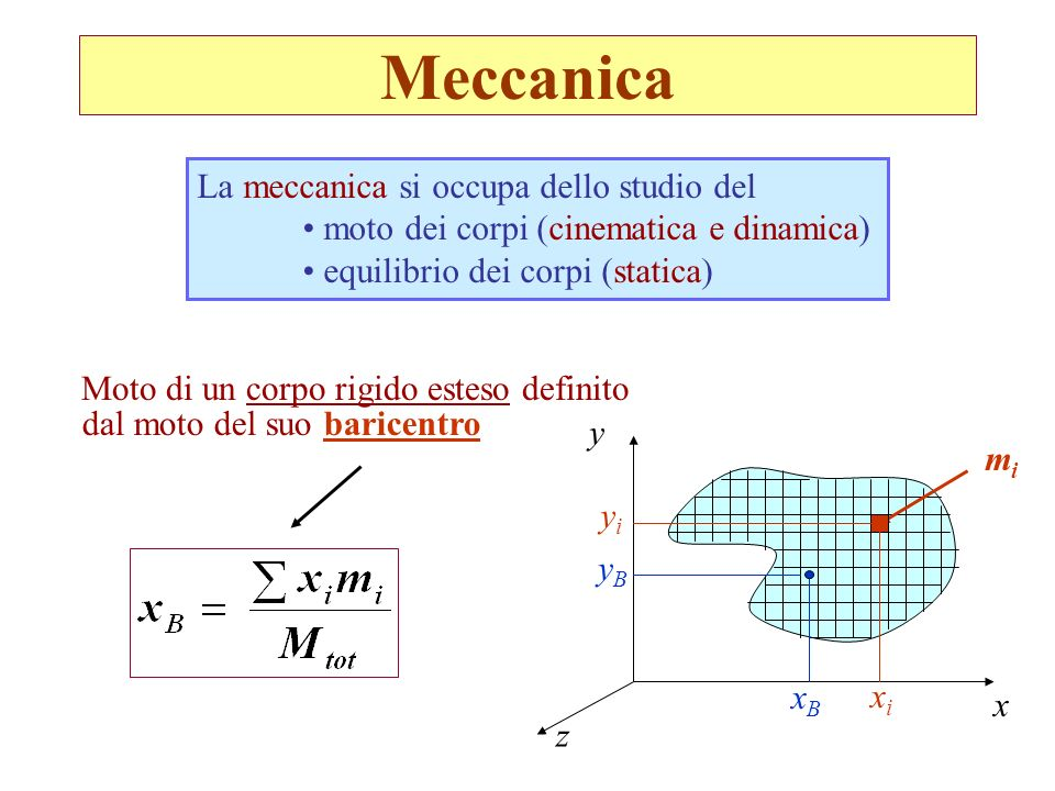 Meccanica La meccanica si occupa dello studio del moto dei corpi (cinematica e dinamica) equilibrio dei corpi (statica) Moto di un corpo rigido esteso