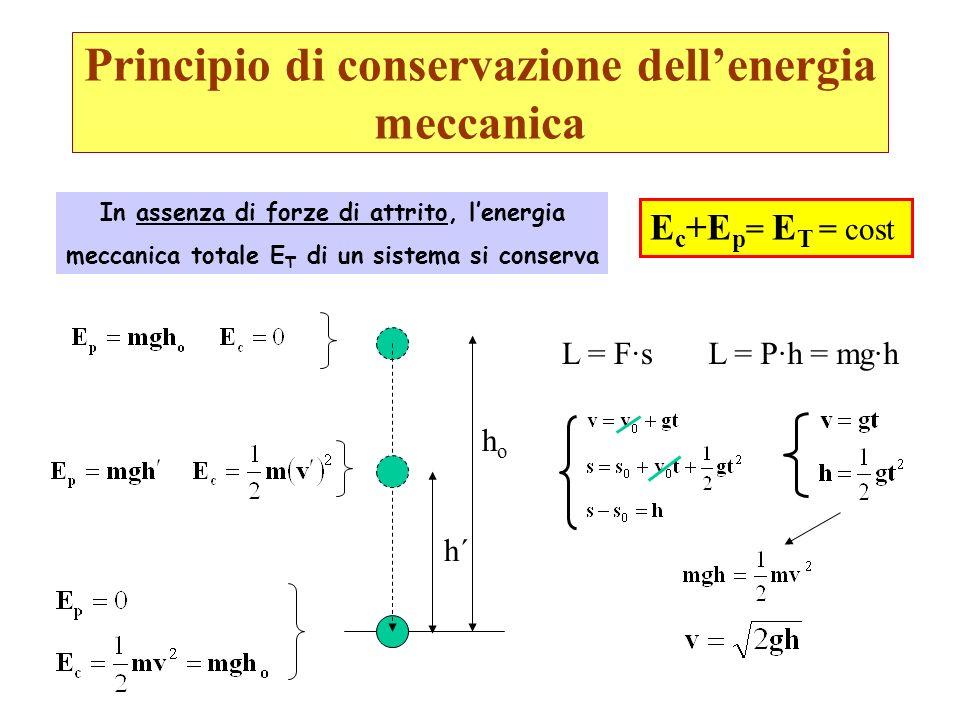Principio di conservazione dellenergia meccanica In assenza di forze di attrito, lenergia meccanica totale E T di un sistema si conserva E c +E p = E