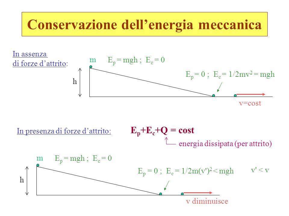 Conservazione dellenergia meccanica In assenza di forze dattrito: h m E p = mgh ; E c = 0 E p = 0 ; E c = 1/2mv 2 = mgh v=cost In presenza di forze da