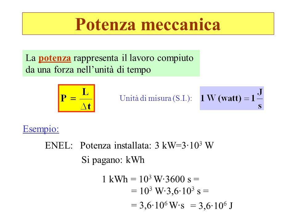 Potenza meccanica La potenza rappresenta il lavoro compiuto da una forza nellunità di tempo Unità di misura (S.I.): Esempio: ENEL: Potenza installata: