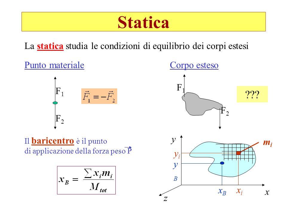 Statica Il baricentro è il punto di applicazione della forza peso P x z y mimi xixi yiyi xBxB yByB La statica studia le condizioni di equilibrio dei c